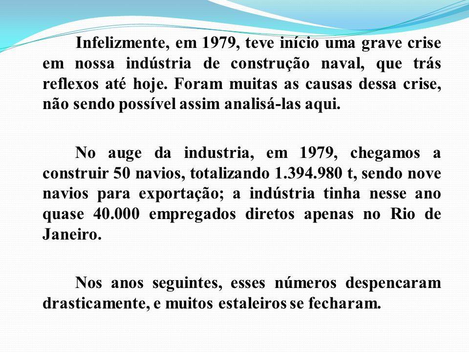 Infelizmente, em 1979, teve início uma grave crise em nossa indústria de construção naval, que trás reflexos até hoje. Foram muitas as causas dessa cr