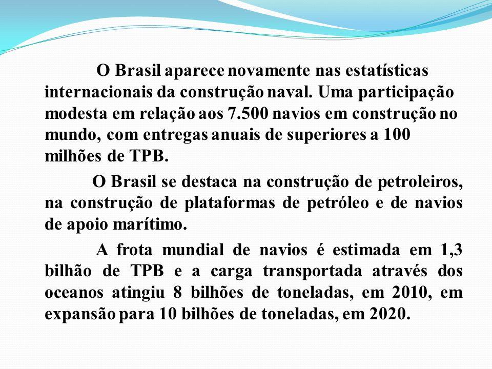 O Brasil aparece novamente nas estatísticas internacionais da construção naval. Uma participação modesta em relação aos 7.500 navios em construção no