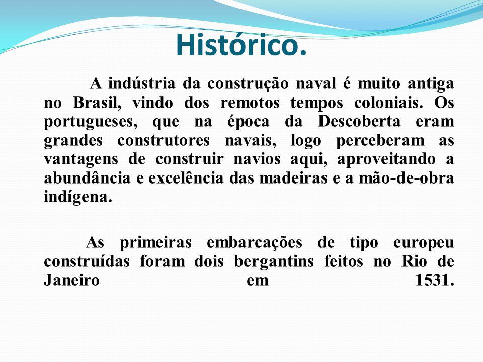 Histórico. A indústria da construção naval é muito antiga no Brasil, vindo dos remotos tempos coloniais. Os portugueses, que na época da Descoberta er