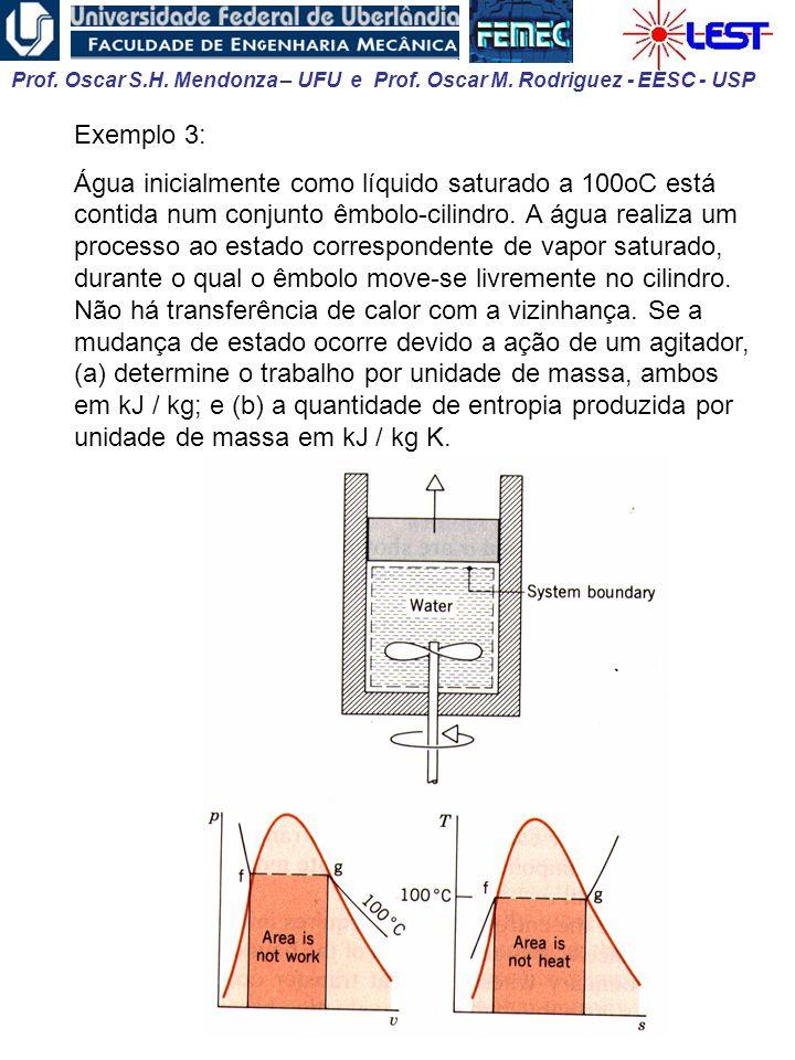 Prof. Oscar S.H. Mendonza – UFU e Prof. Oscar M. Rodriguez - EESC - USP Exemplo 3: Água inicialmente como líquido saturado a 100oC está contida num co