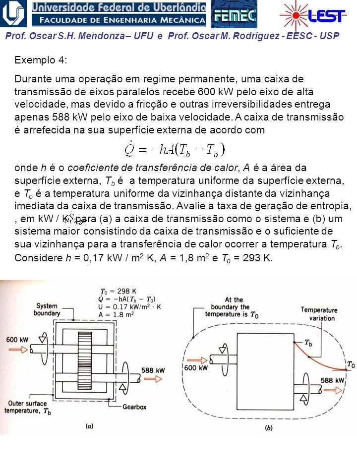Prof. Oscar S.H. Mendonza – UFU e Prof. Oscar M. Rodriguez - EESC - USP Exemplo 4: Durante uma operação em regime permanente, uma caixa de transmissão