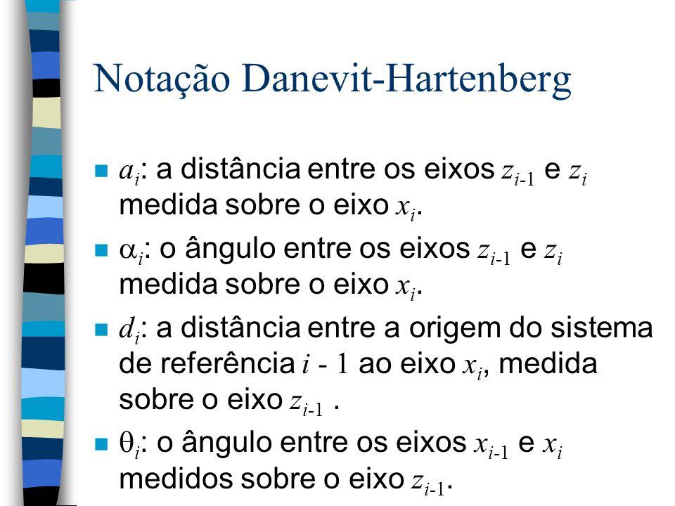 Notação Danevit-Hartenberg a i : a distância entre os eixos z i-1 e z i medida sobre o eixo x i.  i : o ângulo entre os eixos z i-1 e z i medida sobr