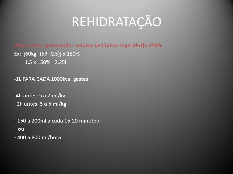 REHIDRATAÇÃO [Peso antes- (peso após - volume de líquido ingerido)] x 150% Ex: [60kg- (59- 0,5)] x 150% 1,5 x 150%= 2,25l -1L PARA CADA 1000kcal gasta