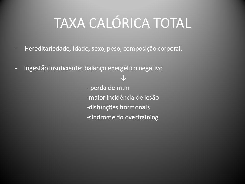 TAXA CALÓRICA TOTAL - Hereditariedade, idade, sexo, peso, composição corporal. -Ingestão insuficiente: balanço energético negativo ↓ - perda de m.m -m