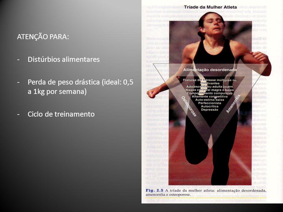 ATENÇÃO PARA: -Distúrbios alimentares -Perda de peso drástica (ideal: 0,5 a 1kg por semana) -Ciclo de treinamento