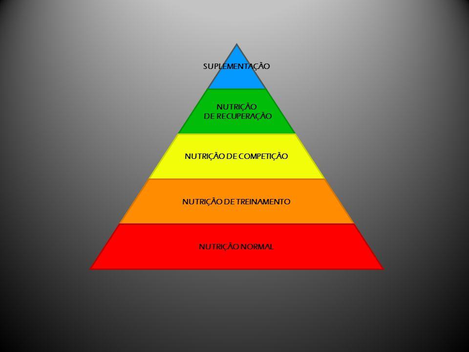 SUPLEMENTAÇÃO NUTRIÇÃO DE RECUPERAÇÃO NUTRIÇÃO DE COMPETIÇÃO NUTRIÇÃO DE TREINAMENTO NUTRIÇÃO NORMAL