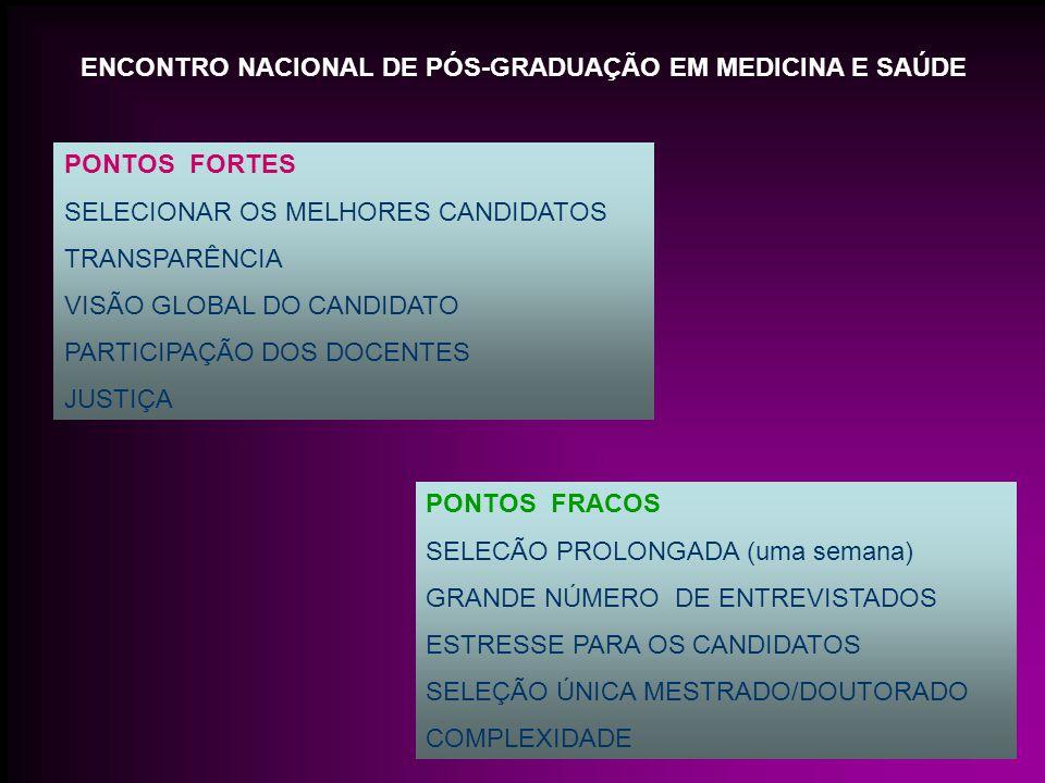 PONTOS FORTES SELECIONAR OS MELHORES CANDIDATOS TRANSPARÊNCIA VISÃO GLOBAL DO CANDIDATO PARTICIPAÇÃO DOS DOCENTES JUSTIÇA PONTOS FRACOS SELECÃO PROLONGADA (uma semana) GRANDE NÚMERO DE ENTREVISTADOS ESTRESSE PARA OS CANDIDATOS SELEÇÃO ÚNICA MESTRADO/DOUTORADO COMPLEXIDADE