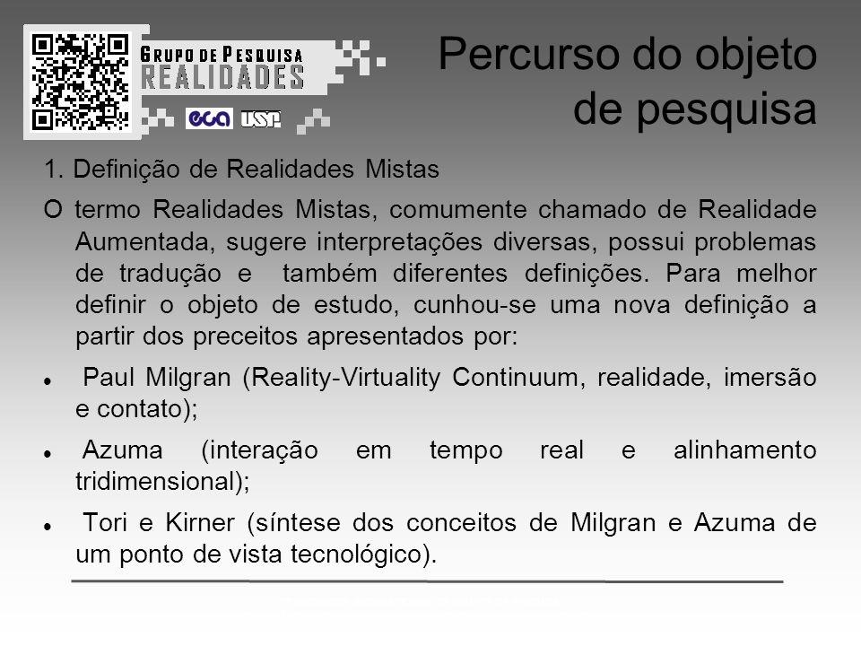 2º ENCONTRO INTERNACIONAL DE GRUPOS DE PESQUISA: CONVERGÊNCIAS ENTRE ARTE CIÊNCIA E TECNOLOGIA & REALIDADES MISTAS Percurso do objeto de pesquisa 1.