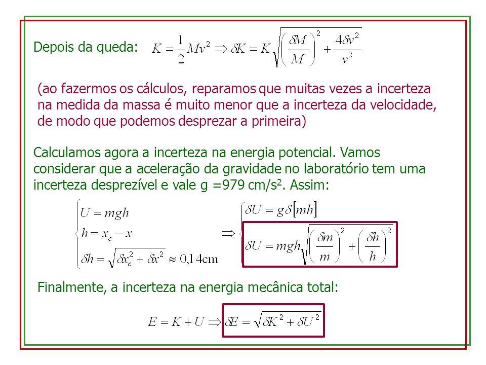 Depois da queda: (ao fazermos os cálculos, reparamos que muitas vezes a incerteza na medida da massa é muito menor que a incerteza da velocidade, de m