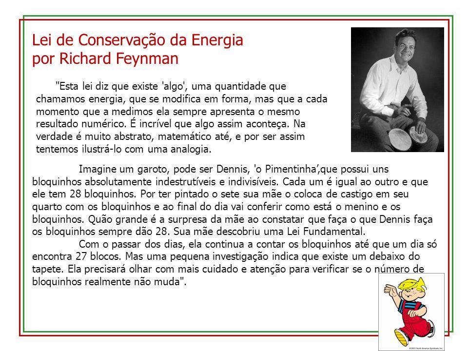 Lei de Conservação da Energia por Richard Feynman