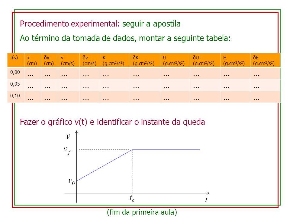 Procedimento experimental: seguir a apostila Ao término da tomada de dados, montar a seguinte tabela: t(s)x (cm) δx (cm) v (cm/s) δv (cm/s) K (g.cm 2