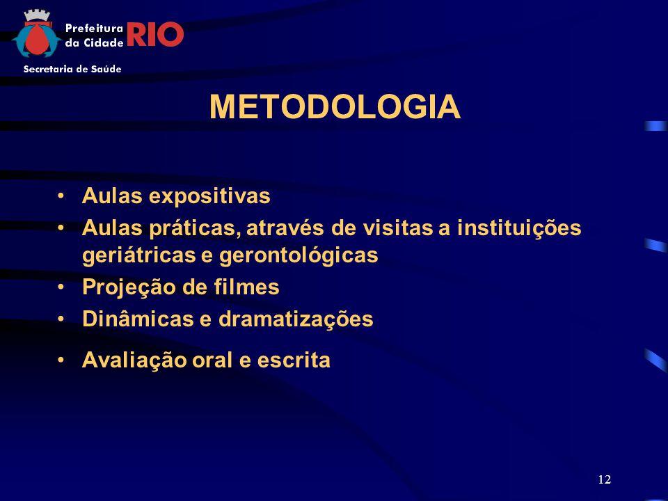 12 METODOLOGIA Aulas expositivas Aulas práticas, através de visitas a instituições geriátricas e gerontológicas Projeção de filmes Dinâmicas e dramatizações Avaliação oral e escrita