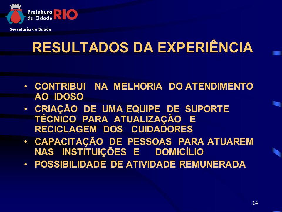 14 RESULTADOS DA EXPERIÊNCIA CONTRIBUI NA MELHORIA DO ATENDIMENTO AO IDOSO CRIAÇÃO DE UMA EQUIPE DE SUPORTE TÉCNICO PARA ATUALIZAÇÃO E RECICLAGEM DOS CUIDADORES CAPACITAÇÃO DE PESSOAS PARA ATUAREM NAS INSTITUIÇÕES E DOMICÍLIO POSSIBILIDADE DE ATIVIDADE REMUNERADA
