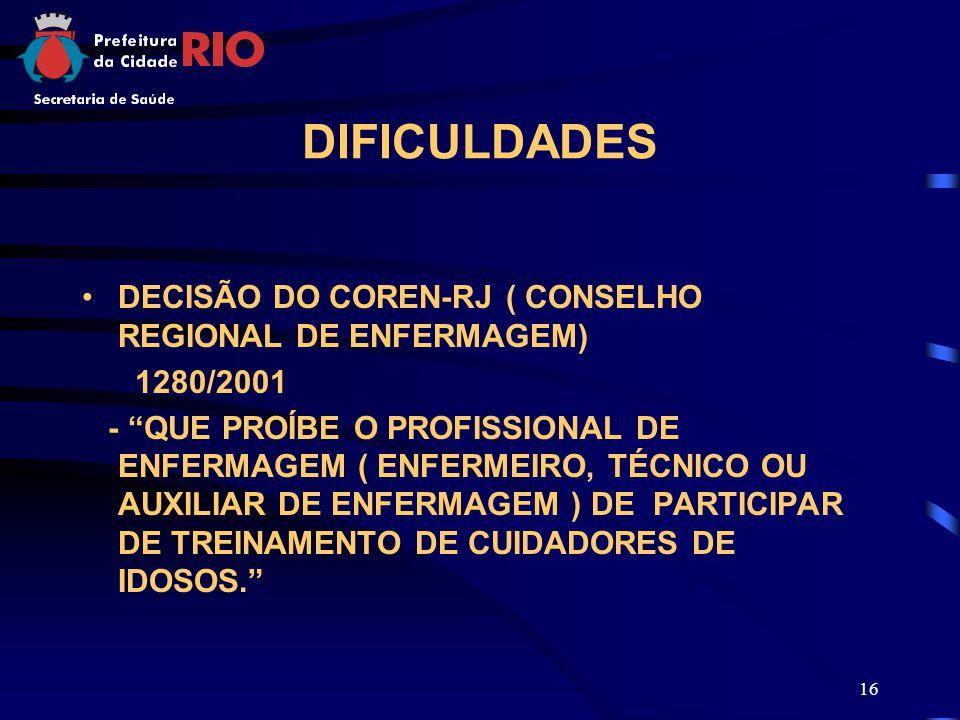 """16 DIFICULDADES DECISÃO DO COREN-RJ ( CONSELHO REGIONAL DE ENFERMAGEM) 1280/2001 - """"QUE PROÍBE O PROFISSIONAL DE ENFERMAGEM ( ENFERMEIRO, TÉCNICO OU A"""
