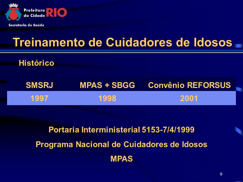 9 Treinamento de Cuidadores de Idosos Histórico Histórico Portaria Interministerial 5153-7/4/1999 Programa Nacional de Cuidadores de Idosos MPAS 200119981997 Convênio REFORSUSMPAS + SBGGSMSRJ