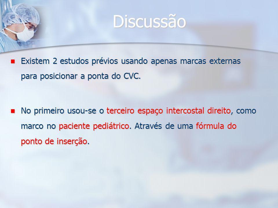 Discussão Existem 2 estudos prévios usando apenas marcas externas para posicionar a ponta do CVC.