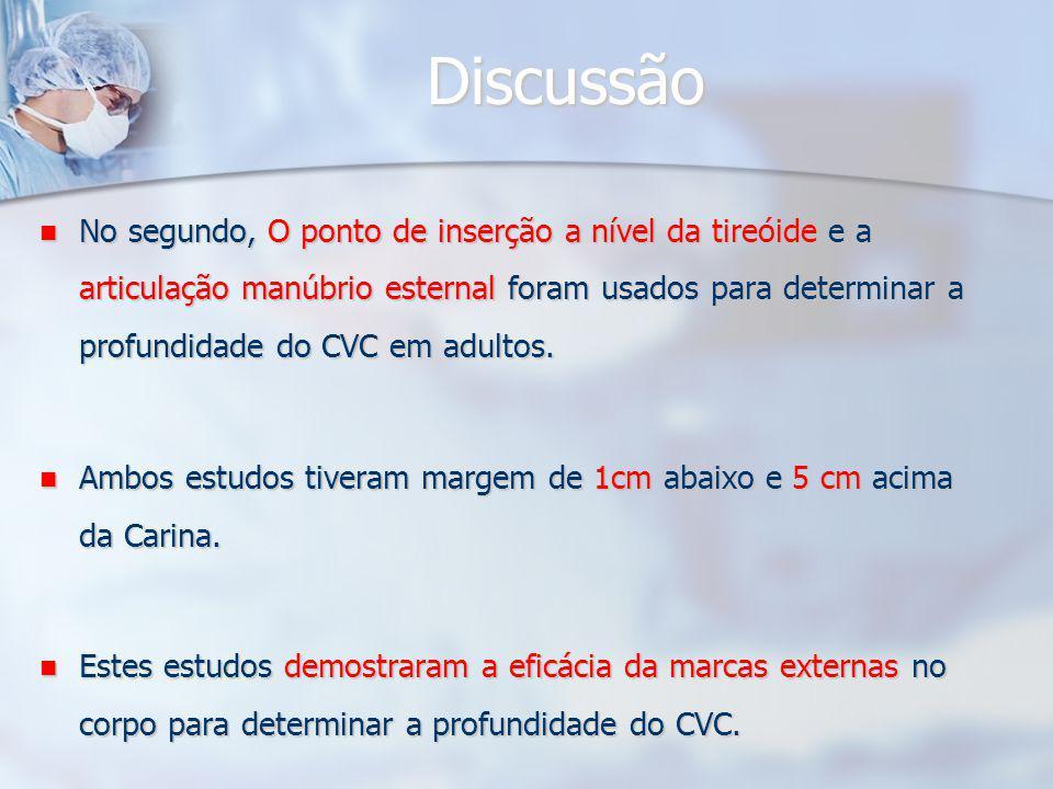 Discussão No segundo, O ponto de inserção a nível da tireóide e a articulação manúbrio esternal foram usados para determinar a profundidade do CVC em adultos.