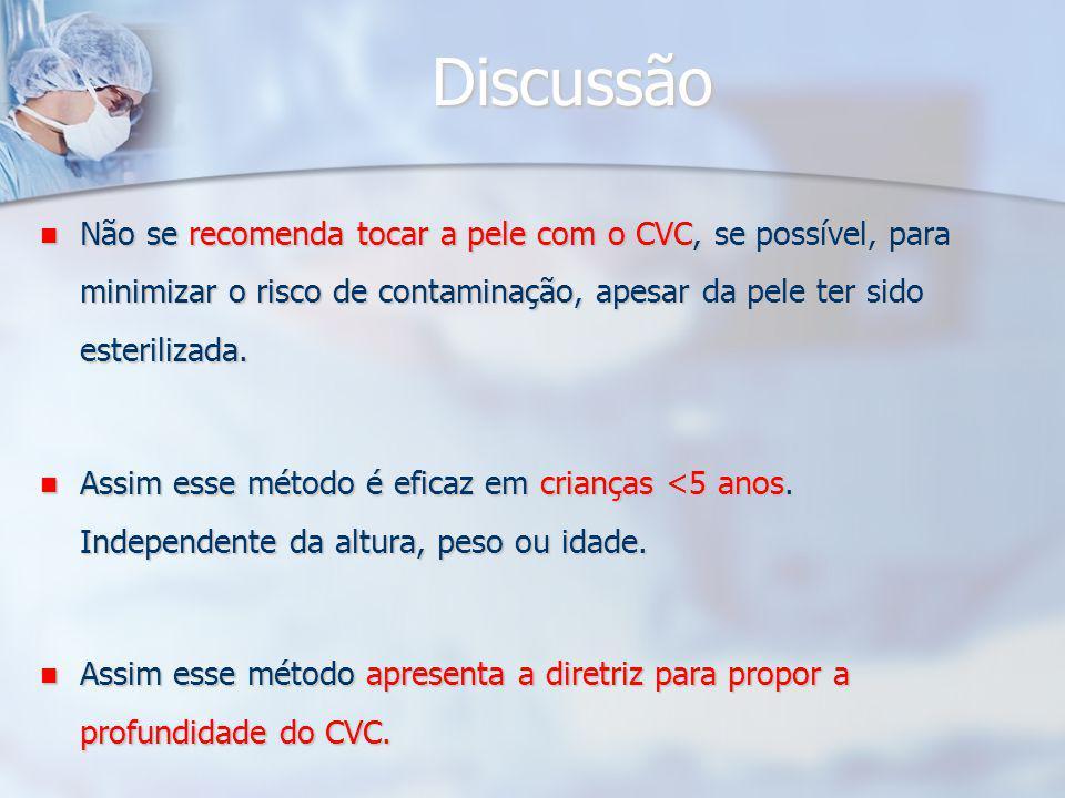 Discussão Não se recomenda tocar a pele com o CVC, se possível, para minimizar o risco de contaminação, apesar da pele ter sido esterilizada.