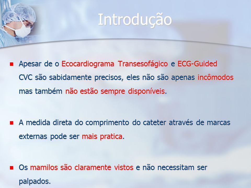 Introdução Apesar de o Ecocardiograma Transesofágico e ECG-Guided CVC são sabidamente precisos, eles não são apenas incômodos mas também não estão sempre disponíveis.