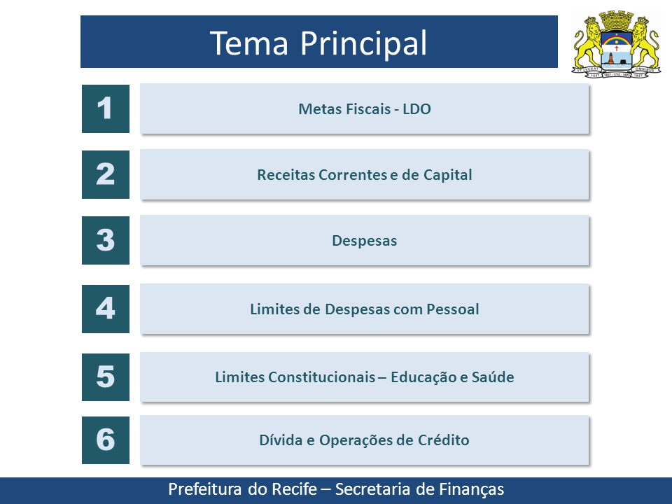 Tema Principal Metas Fiscais - LDO 1 Receitas Correntes e de Capital 2 Despesas 3 Limites de Despesas com Pessoal 4 Limites Constitucionais – Educação e Saúde 5 Dívida e Operações de Crédito 6 Prefeitura do Recife – Secretaria de Finanças