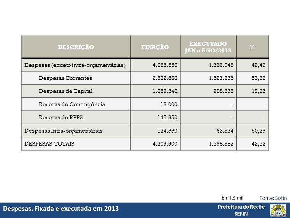 Despesas. Fixada e executada em 2013 Prefeitura do Recife SEFIN Fonte: Sofin Em R$ mil DESCRIÇÃOFIXAÇÃO EXECUTADO JAN a AGO/2013 % Despesas (exceto in