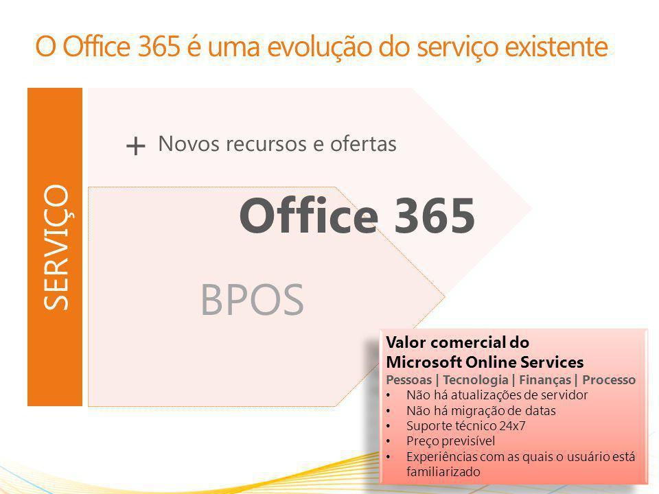 Recursos 13 www.microsoft.com/online/transition-center.aspx
