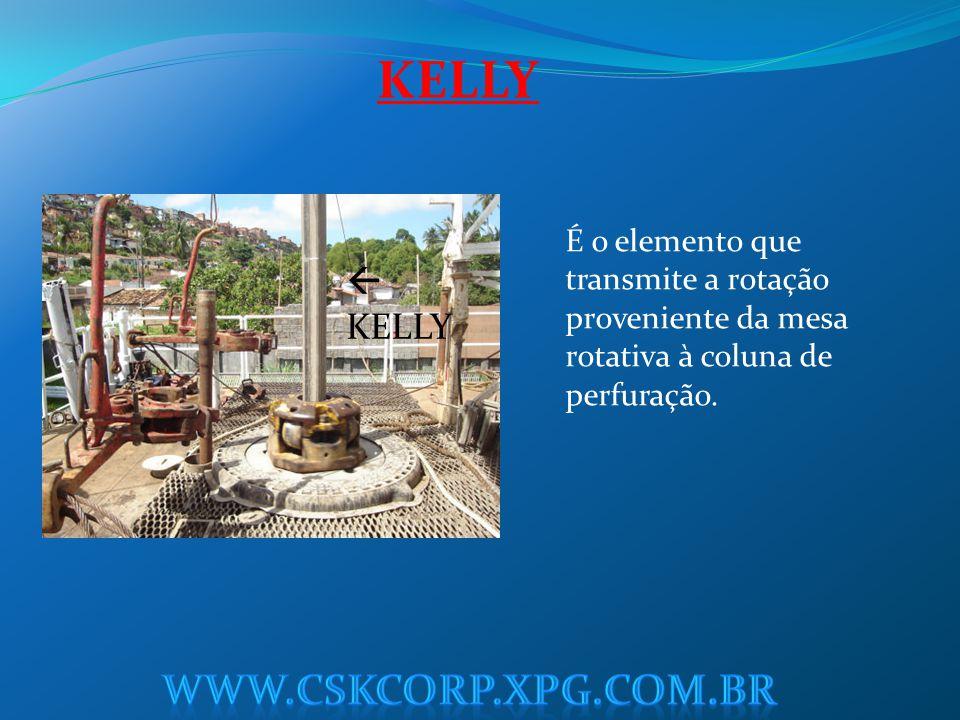  KELLY É o elemento que transmite a rotação proveniente da mesa rotativa à coluna de perfuração. KELLY