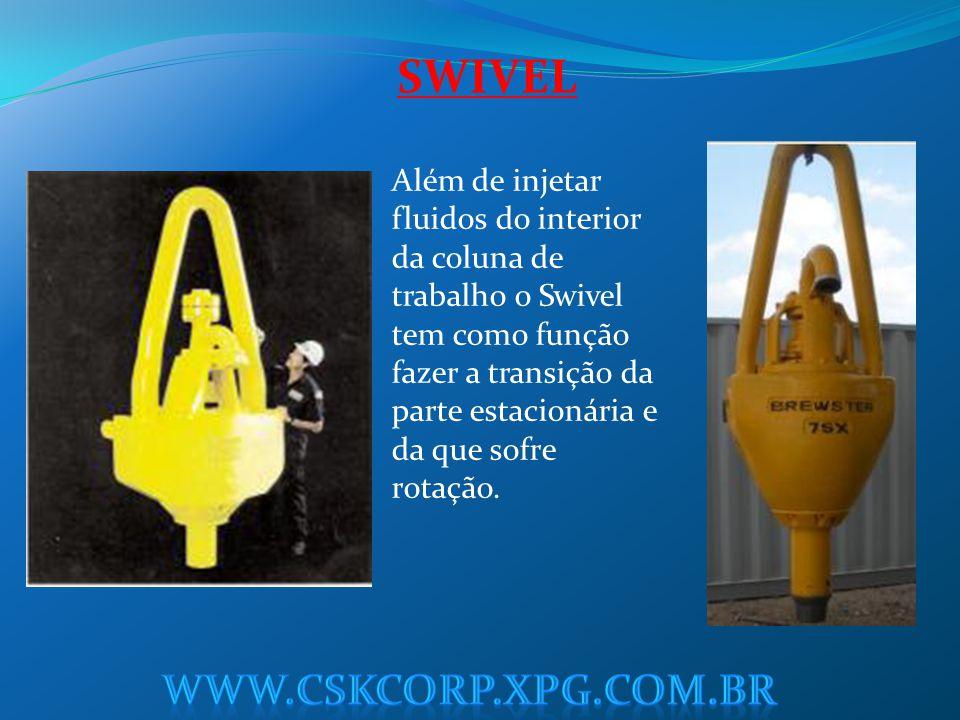 Além de injetar fluidos do interior da coluna de trabalho o Swivel tem como função fazer a transição da parte estacionária e da que sofre rotação. SWI