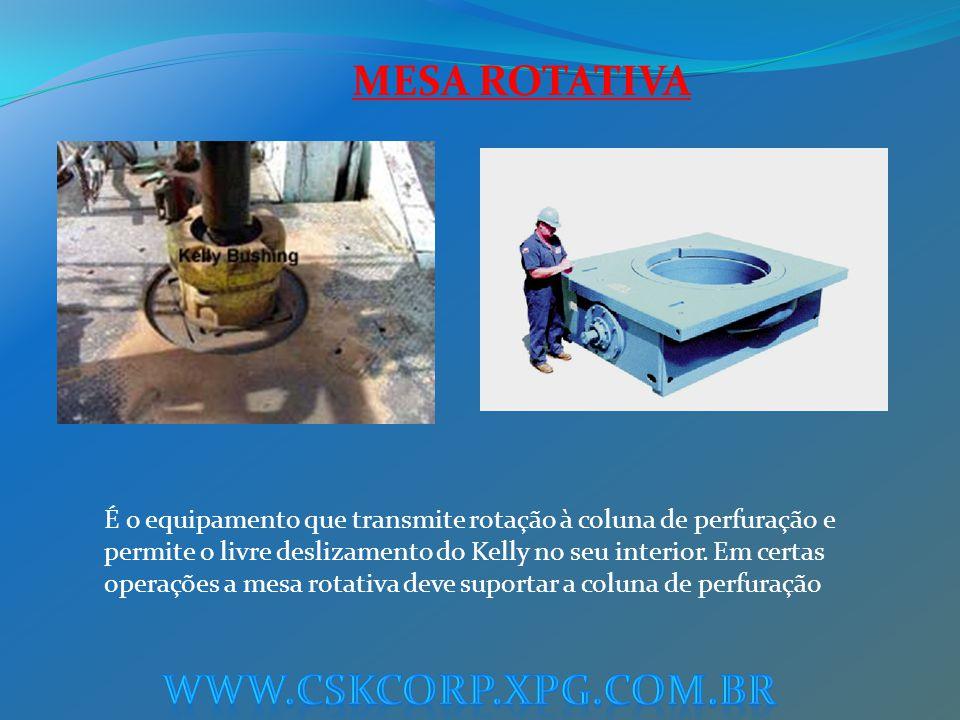 MESA ROTATIVA É o equipamento que transmite rotação à coluna de perfuração e permite o livre deslizamento do Kelly no seu interior. Em certas operaçõe