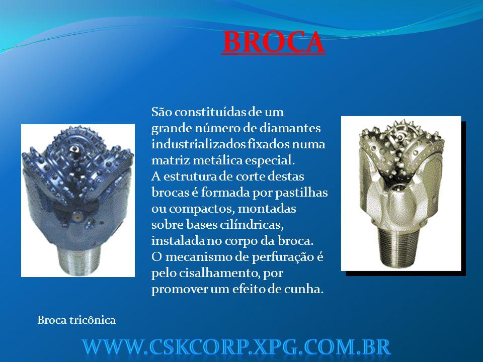 BROCA Broca tricônica São constituídas de um grande número de diamantes industrializados fixados numa matriz metálica especial. A estrutura de corte d