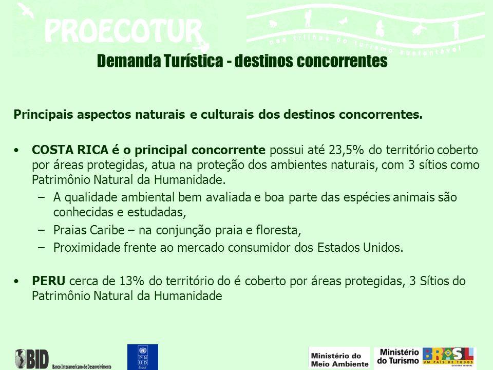 Principais aspectos naturais e culturais dos destinos concorrentes. COSTA RICA é o principal concorrente possui até 23,5% do território coberto por ár