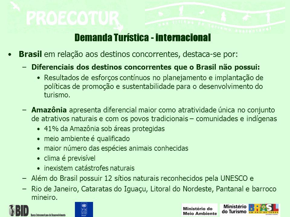 Brasil em relação aos destinos concorrentes, destaca-se por: –Diferenciais dos destinos concorrentes que o Brasil não possui: Resultados de esforços c