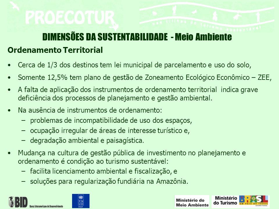 DIMENSÕES DA SUSTENTABILIDADE - Meio Ambiente Ordenamento Territorial Cerca de 1/3 dos destinos tem lei municipal de parcelamento e uso do solo, Somen