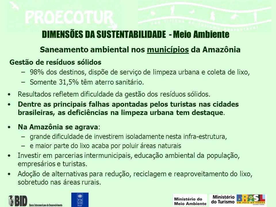 Saneamento ambiental nos municípios da Amazônia Gestão de resíduos sólidos –98% dos destinos, dispõe de serviço de limpeza urbana e coleta de lixo, –S