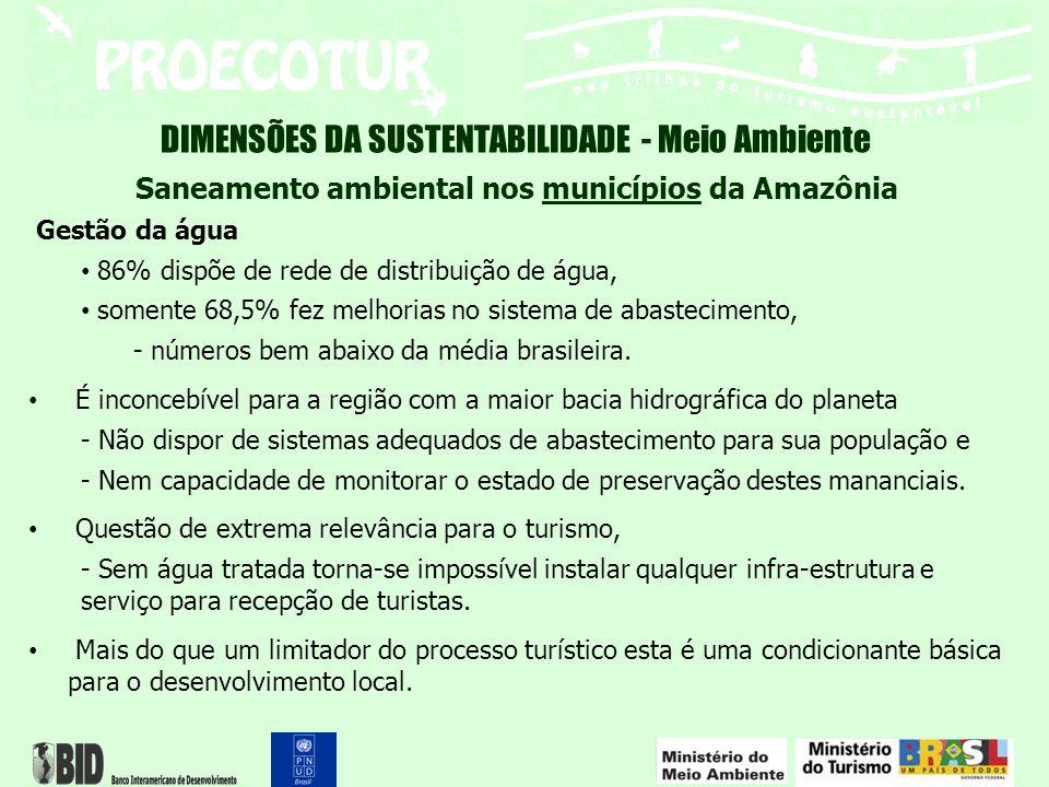 Saneamento ambiental nos municípios da Amazônia Gestão da água 86% dispõe de rede de distribuição de água, somente 68,5% fez melhorias no sistema de a
