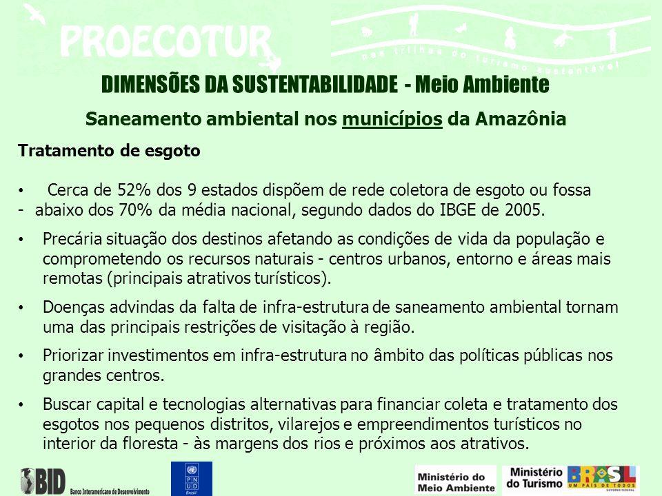 Saneamento ambiental nos municípios da Amazônia Tratamento de esgoto Cerca de 52% dos 9 estados dispõem de rede coletora de esgoto ou fossa - abaixo d
