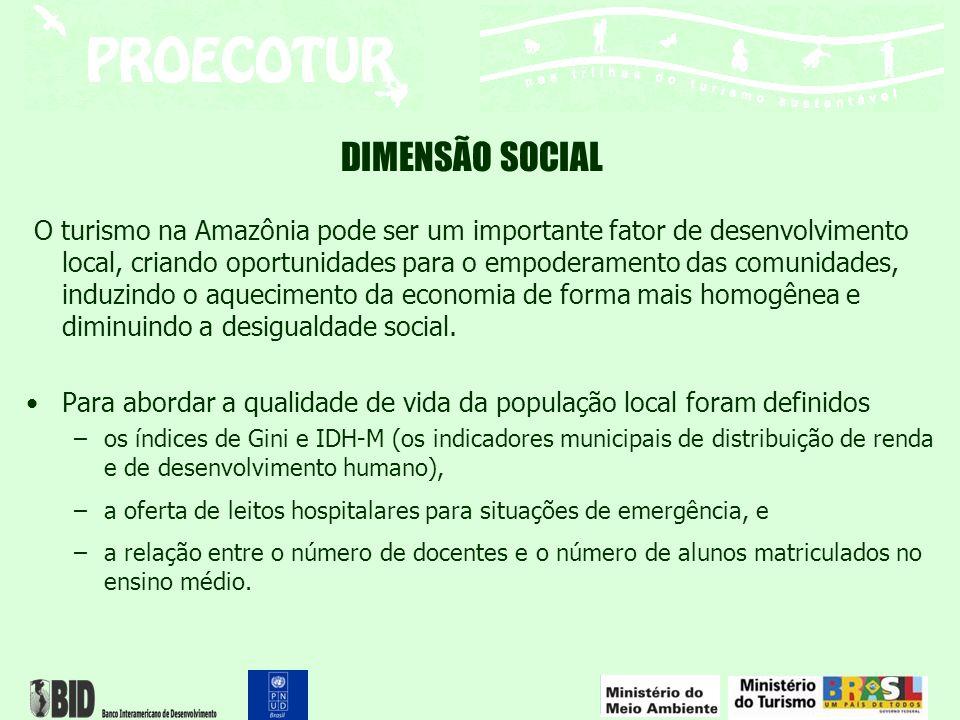 DIMENSÃO SOCIAL O turismo na Amazônia pode ser um importante fator de desenvolvimento local, criando oportunidades para o empoderamento das comunidade