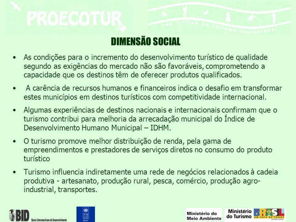 DIMENSÃO SOCIAL As condições para o incremento do desenvolvimento turístico de qualidade segundo as exigências do mercado não são favoráveis, comprome