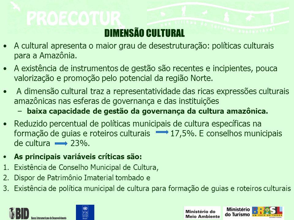 DIMENSÃO CULTURAL A cultural apresenta o maior grau de desestruturação: políticas culturais para a Amazônia. A existência de instrumentos de gestão sã