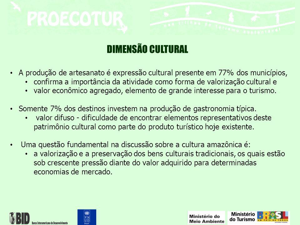 A produção de artesanato é expressão cultural presente em 77% dos municípios, confirma a importância da atividade como forma de valorização cultural e