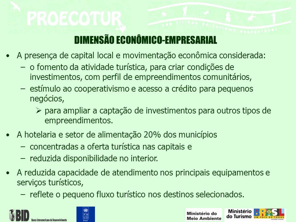 DIMENSÃO ECONÔMICO-EMPRESARIAL A presença de capital local e movimentação econômica considerada: –o fomento da atividade turística, para criar condiçõ