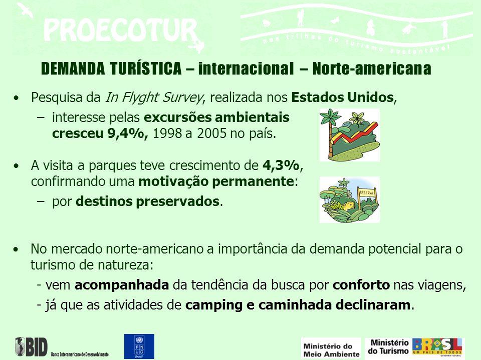 DEMANDA TURÍSTICA PosiçãoPrioridadePaís Turistas potenciais para a Amazônia (1) Fluxo de turistas p/o Brasil em 2006 (2) 1.AltíssimaEUA6.164.000721.633 (11,7%) 1.AltíssimaInglaterra3.712.000169.627 (4,6%) 1.AltíssimaAlemanha2.113.000277.182 2.AltaFrança2.100.000275.913 2.