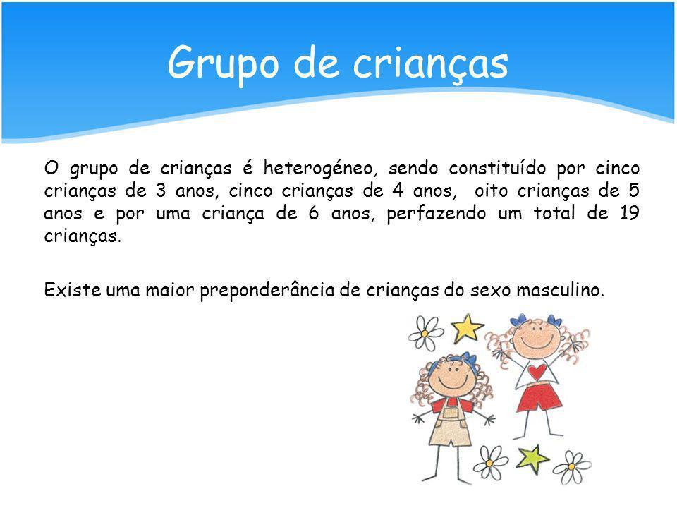 Grupo de crianças O grupo de crianças é heterogéneo, sendo constituído por cinco crianças de 3 anos, cinco crianças de 4 anos, oito crianças de 5 anos e por uma criança de 6 anos, perfazendo um total de 19 crianças.