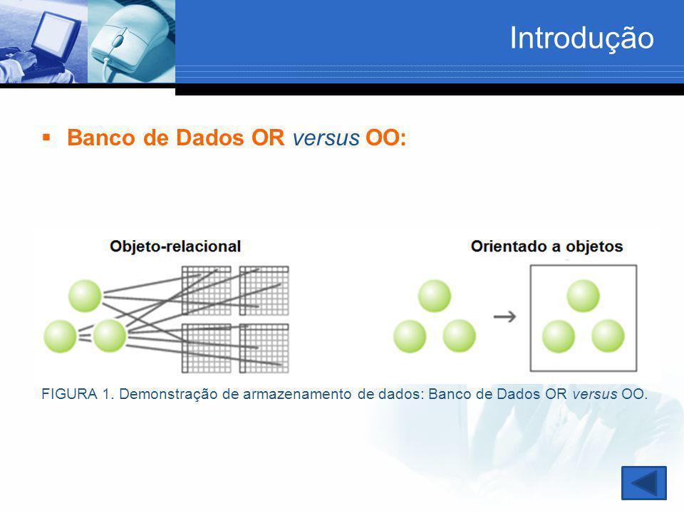 Introdução  Banco de Dados OR versus OO: FIGURA 1. Demonstração de armazenamento de dados: Banco de Dados OR versus OO.