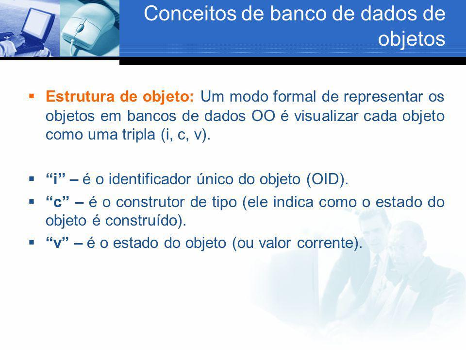 Conceitos de banco de dados de objetos  Identidade de objeto (OID): Garante que cada objeto tenha uma identidade única gerada pelo SGBDOO.