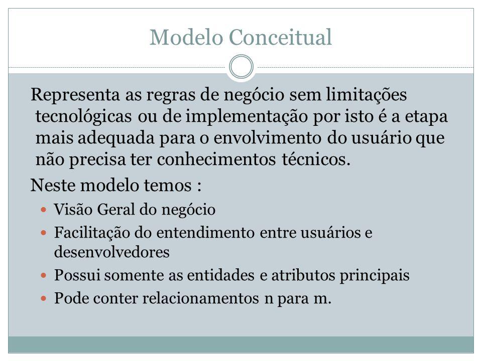 Modelo Conceitual Representa as regras de negócio sem limitações tecnológicas ou de implementação por isto é a etapa mais adequada para o envolvimento