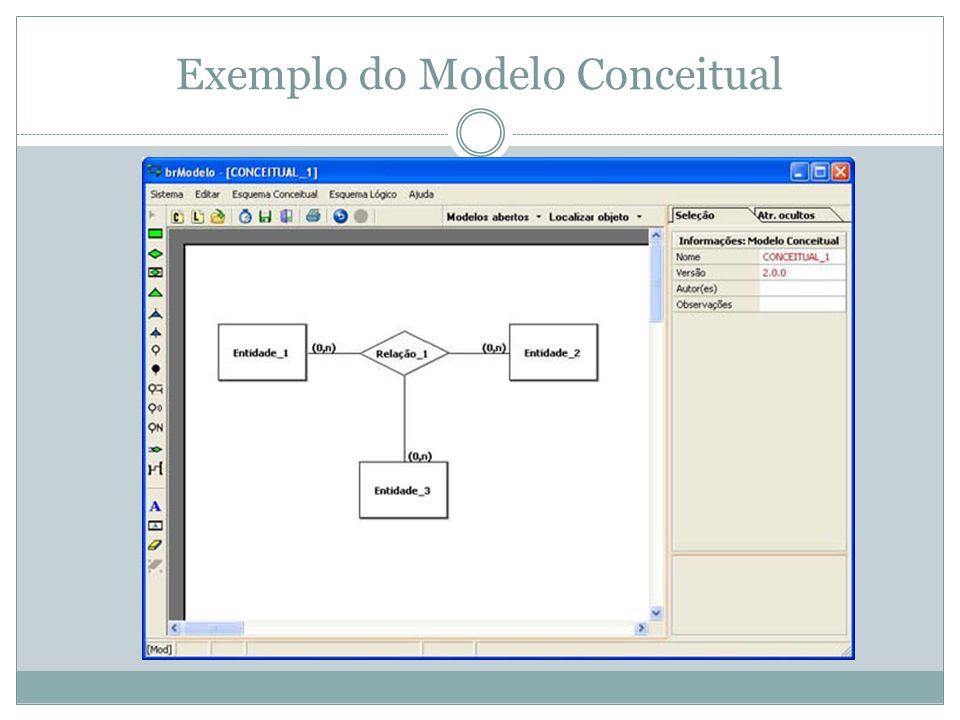 Modelo Lógico Leva em conta limites impostos por algum tipo de tecnologia de banco de dados.
