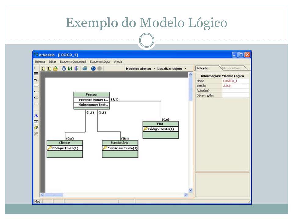Modelo Físico Leva em consideração limites impostos pelo SGBD (Sistema Gerenciador de Banco de dados) e pelos requisitos não funcionais dos programas que acessam os dados.