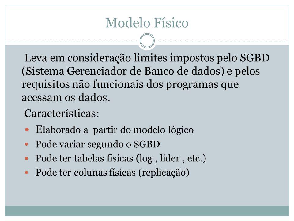 Modelo Físico Leva em consideração limites impostos pelo SGBD (Sistema Gerenciador de Banco de dados) e pelos requisitos não funcionais dos programas