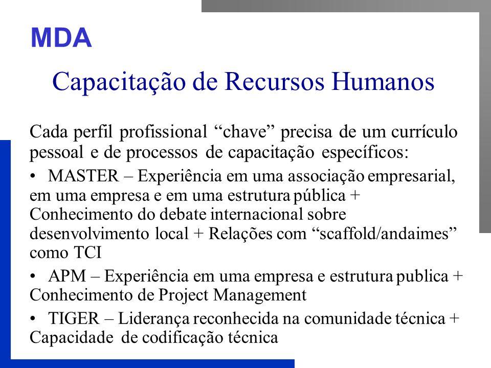 """MDA Capacitação de Recursos Humanos Cada perfil profissional """"chave"""" precisa de um currículo pessoal e de processos de capacitação específicos: MASTER"""